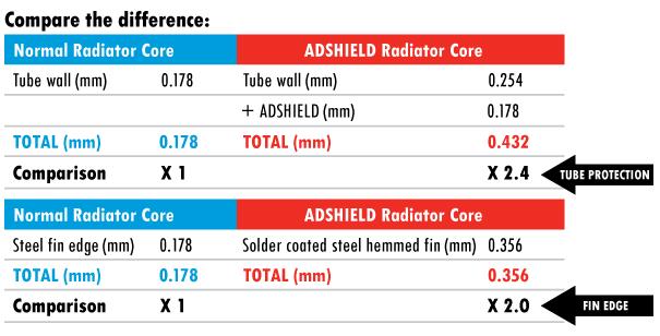 adshield-flat-fin-2